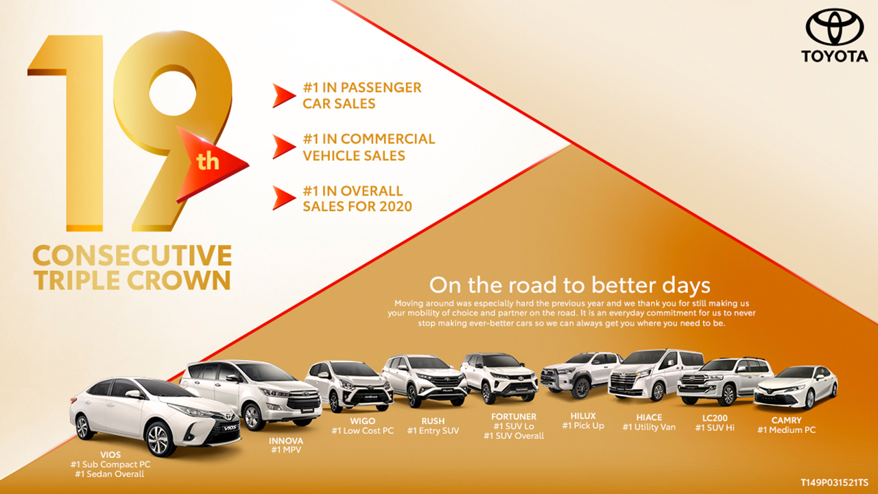 Toyota Motor Philippines recognizes top-performing dealers of 2020 and celebrates 19th consecutive Triple Crown